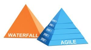 Agile Waterfall
